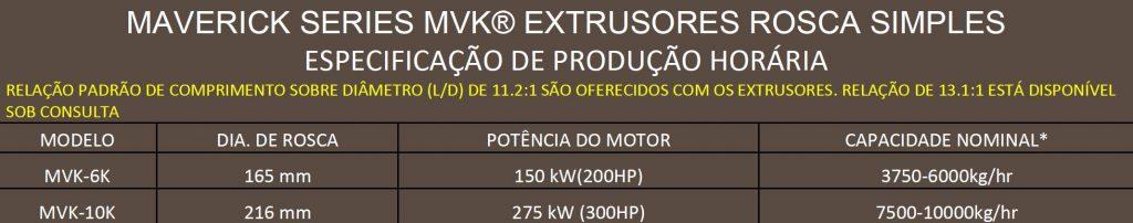 tabela portugues